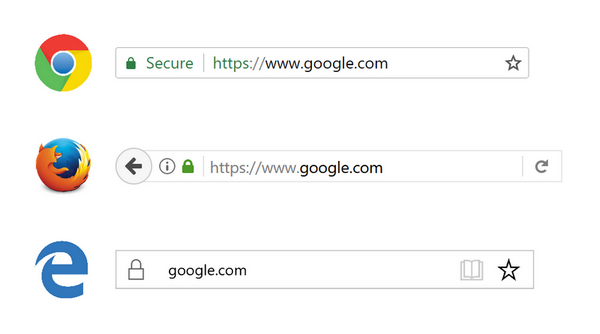 How SSL Secured Sites Appear in the Browser Bar